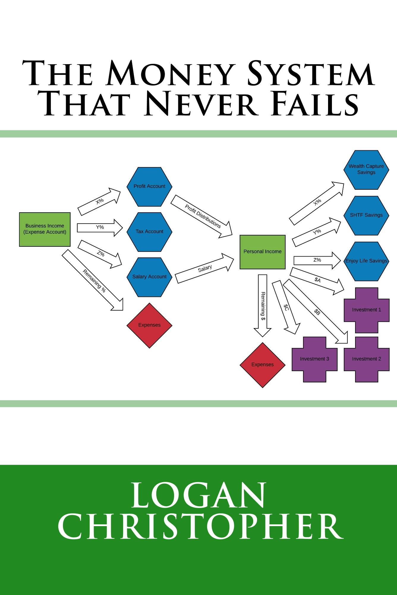 The_Money_System_That_Never_Fails_Cover